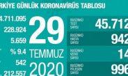 Türkiye'nin 29 Temmuz Korona Tablosu